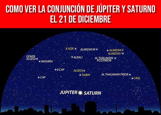 onjunción de júpiter y saturno el 21 de diciembre